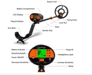 Floureon Metal Detector