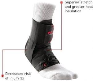 McDavid Ankle Brace
